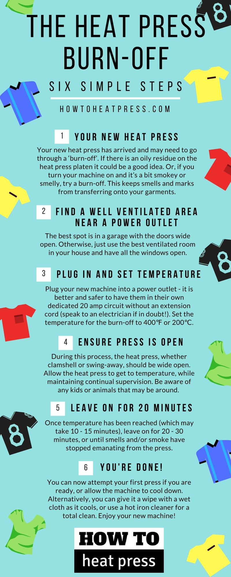 The Heat Press Burn-Off: 6 Simple Steps PLUS Infographic!