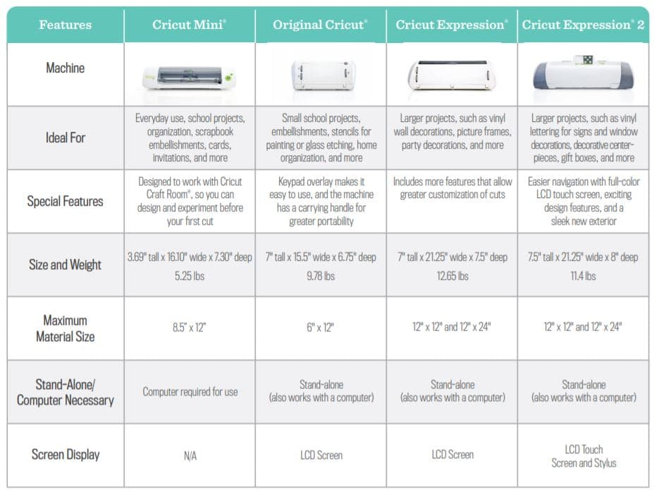 types of cricut machines